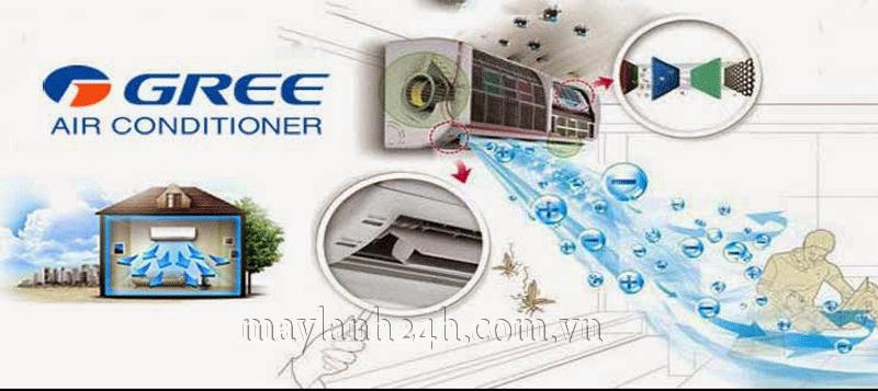 Các công nghệ và tính năng chính của máy lạnh Gree