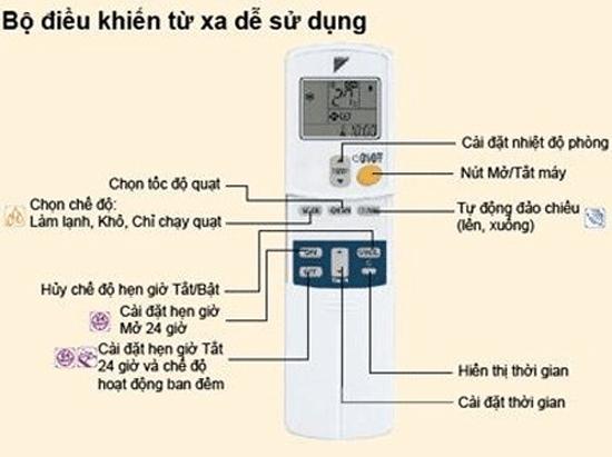 Những cách giúp dùng máy lạnh vừa bền vừa hiệu quả