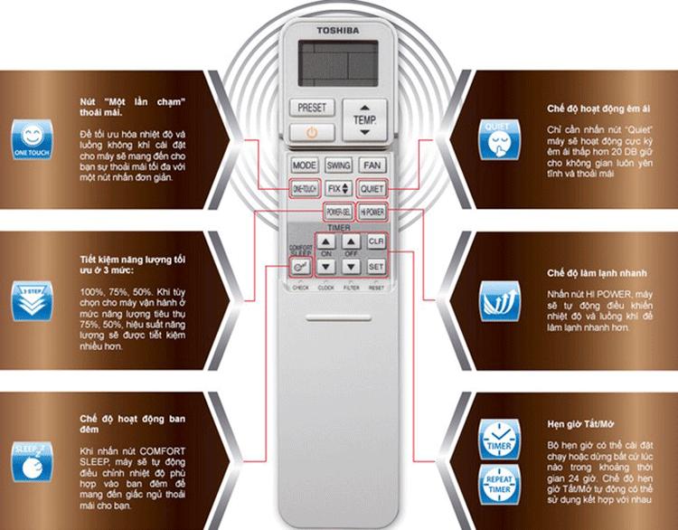 Tìm hiểu về các tính năng có trong máy lạnh Toshiba