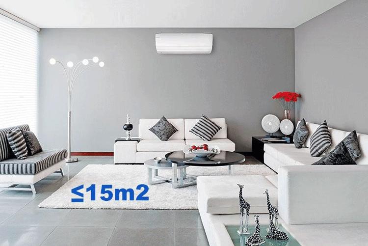 Chọn máy lạnh cho phòng có diện tích nhỏ