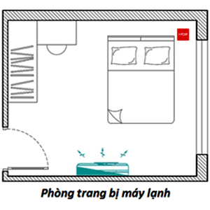 Có nên lắp quạt thông gió cho phòng khi lắp máy lạnh không