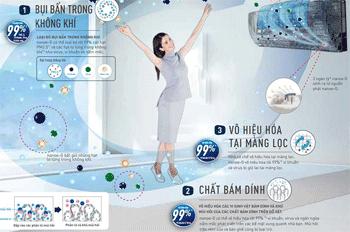 Những tính năng thông minh của máy lạnh Panasonic 2019